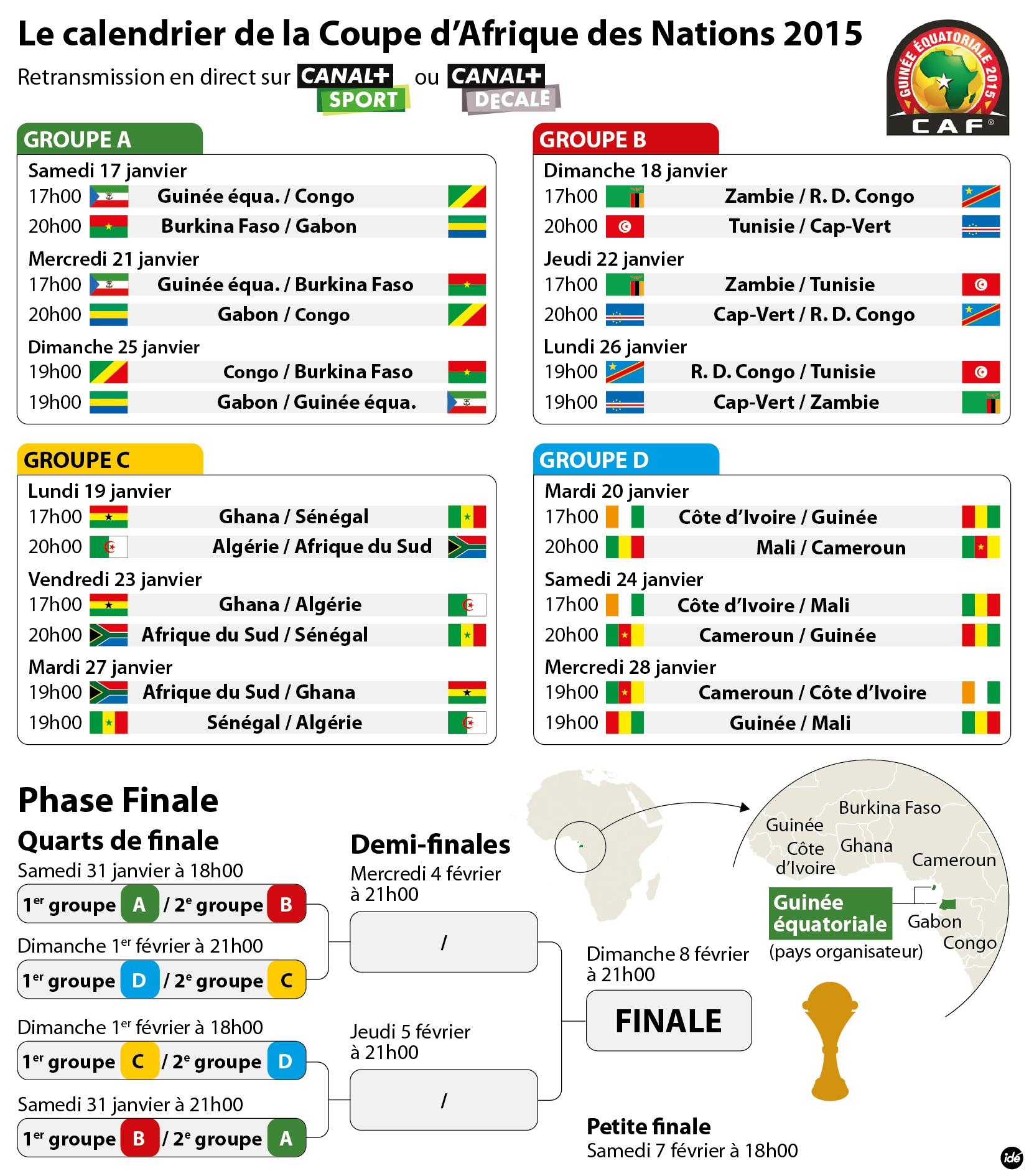 Foot coup d 39 envoi de la coupe d 39 afrique des nations 2015 - Calendrier de la coupe du monde de rugby 2015 ...