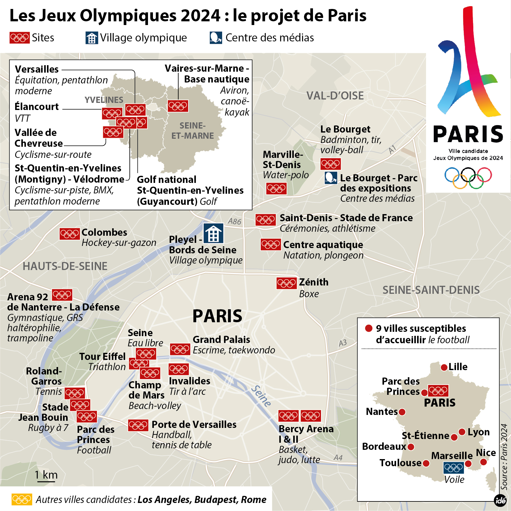 infog JO paris