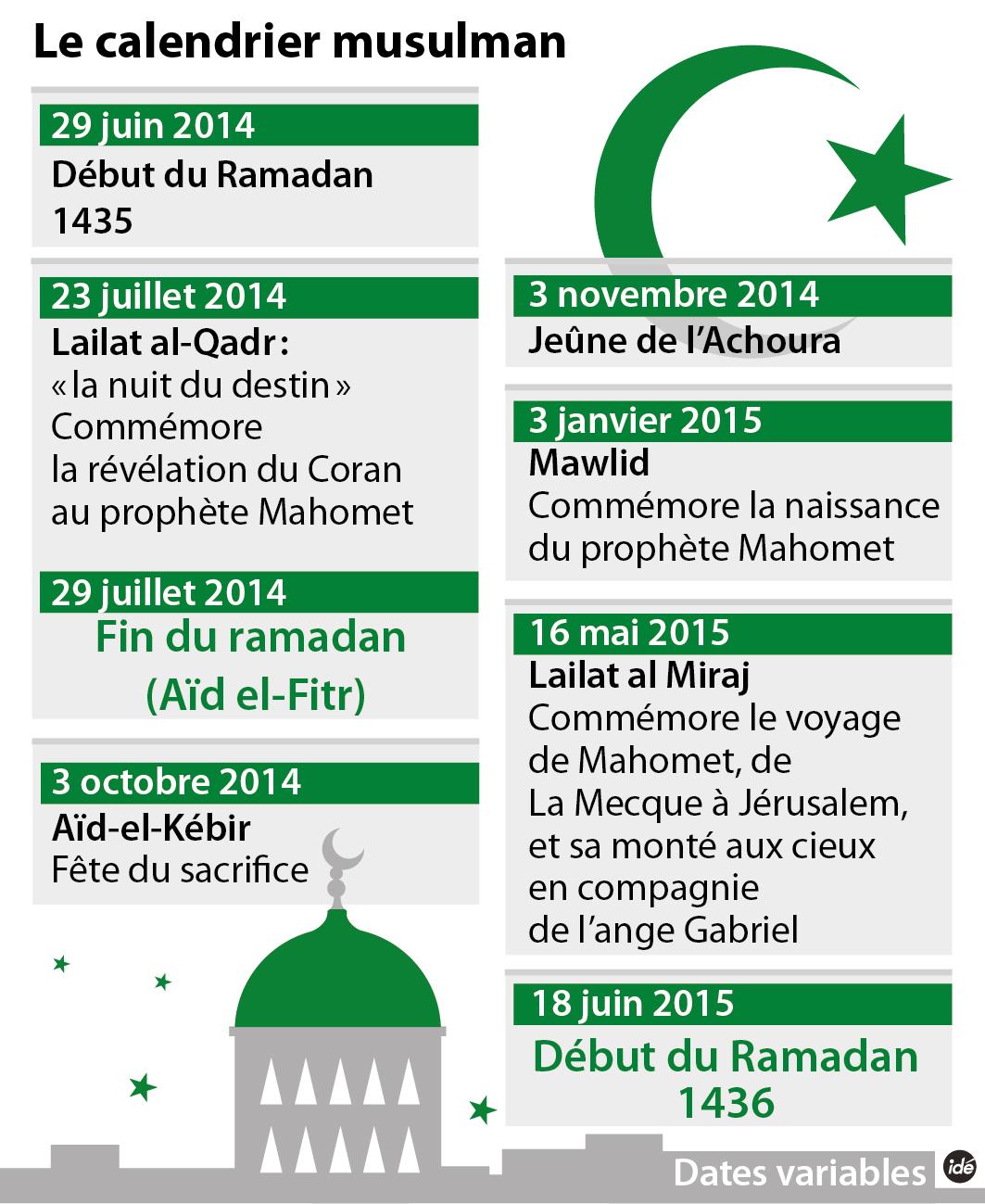 aid el fitr 2015