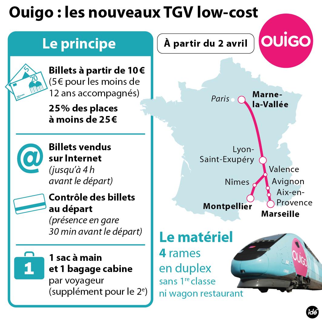 Sncf  Le Tgv Ouigo Casse Les Prix Avec Des Billets  U00e0 10